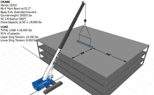 3D Lift Plan Crane Lift Planning Software