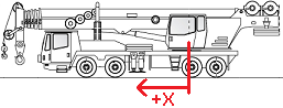 Truck Crane CG Diagram