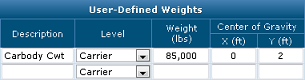 User-Defined Weights