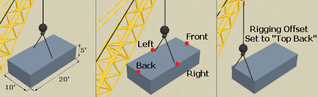 Rigging Offset points