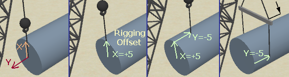 Rigging offsets for a cylindrical load